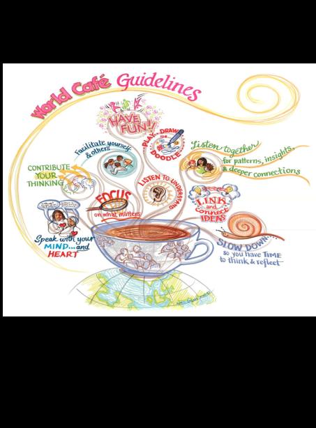 World Cafe Dates
